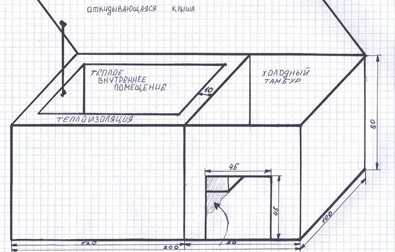 гараж из блоков цена