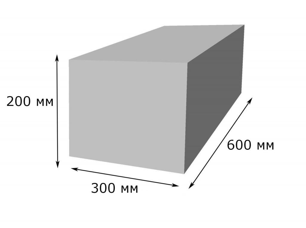 размер пеноблока стандарт цена за штуку