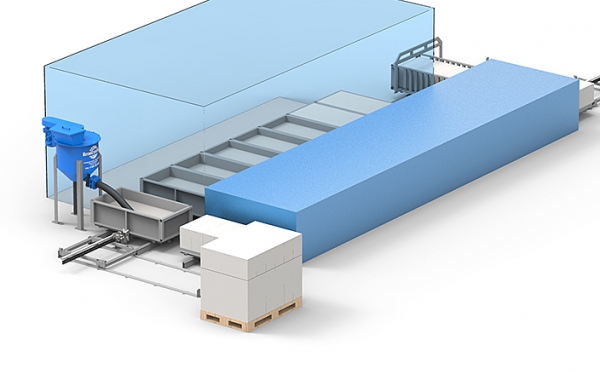 Conveyor mini lines